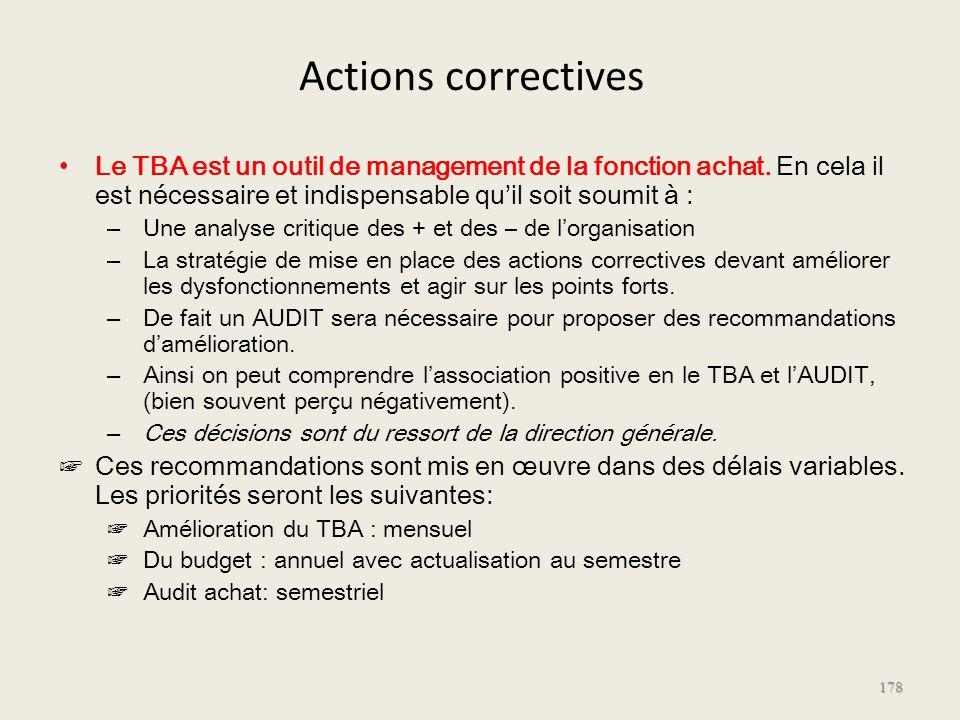 Actions correctives Le TBA est un outil de management de la fonction achat. En cela il est nécessaire et indispensable quil soit soumit à : – Une anal