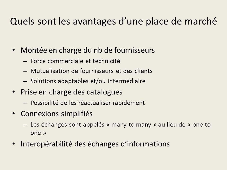 Quels sont les avantages dune place de marché Montée en charge du nb de fournisseurs – Force commerciale et technicité – Mutualisation de fournisseurs