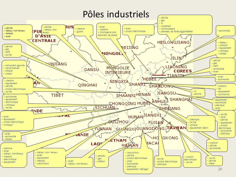 Pôles industriels 20 -- pétrole -- métaux non-ferreux -- mineral -- acier -- instrument agricole -- travail manuel -- minerai -- ciment -- pétrole --