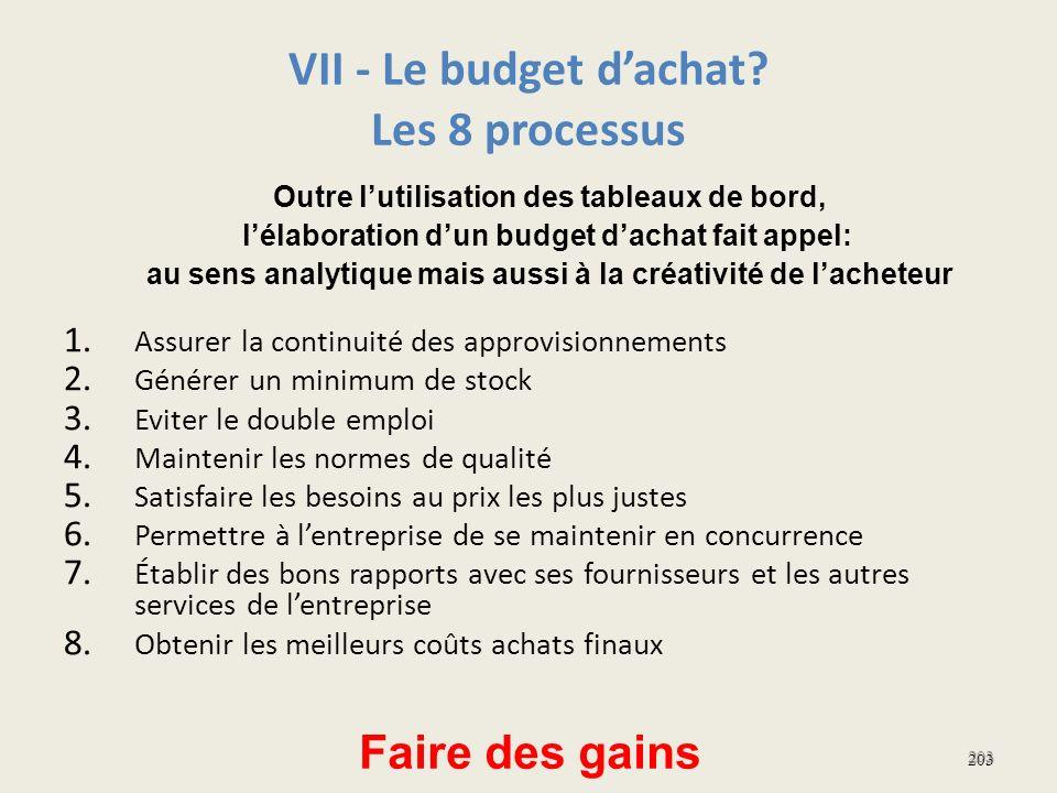 VII - Le budget dachat? Les 8 processus 1. Assurer la continuité des approvisionnements 2. Générer un minimum de stock 3. Eviter le double emploi 4. M