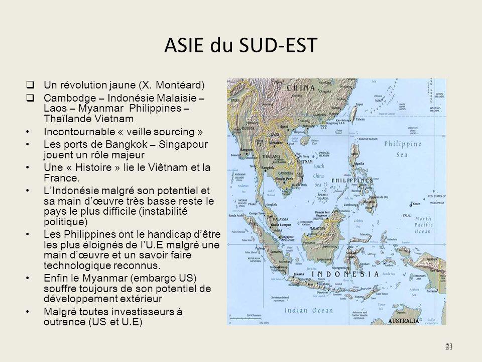 ASIE du SUD-EST Un révolution jaune (X. Montéard) Cambodge – Indonésie Malaisie – Laos – Myanmar Philippines – Thaïlande Vietnam Incontournable « veil