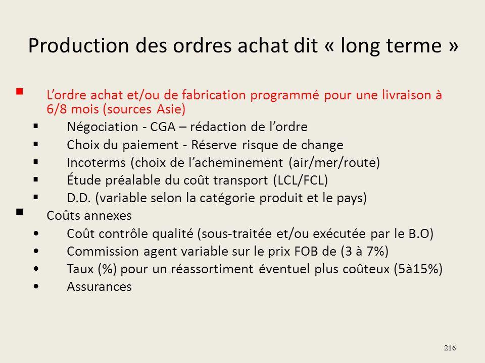 216 Lordre achat et/ou de fabrication programmé pour une livraison à 6/8 mois (sources Asie) Négociation - CGA – rédaction de lordre Choix du paiement