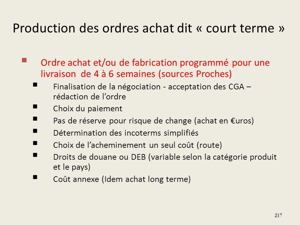 Production des ordres achat dit « court terme » Ordre achat et/ou de fabrication programmé pour une livraison de 4 à 6 semaines (sources Proches) Fina