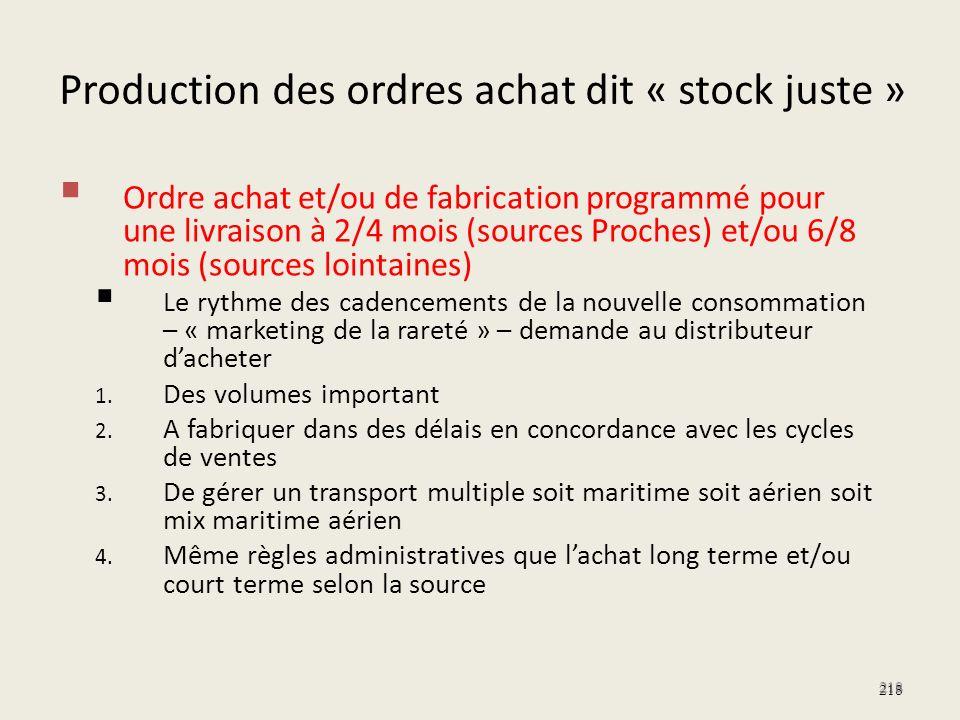 Production des ordres achat dit « stock juste » Ordre achat et/ou de fabrication programmé pour une livraison à 2/4 mois (sources Proches) et/ou 6/8 m