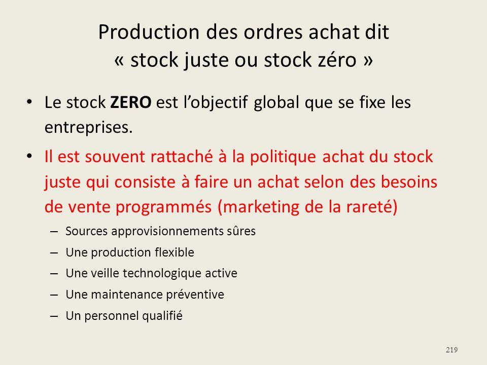 Production des ordres achat dit « stock juste ou stock zéro » Le stock ZERO est lobjectif global que se fixe les entreprises. Il est souvent rattaché