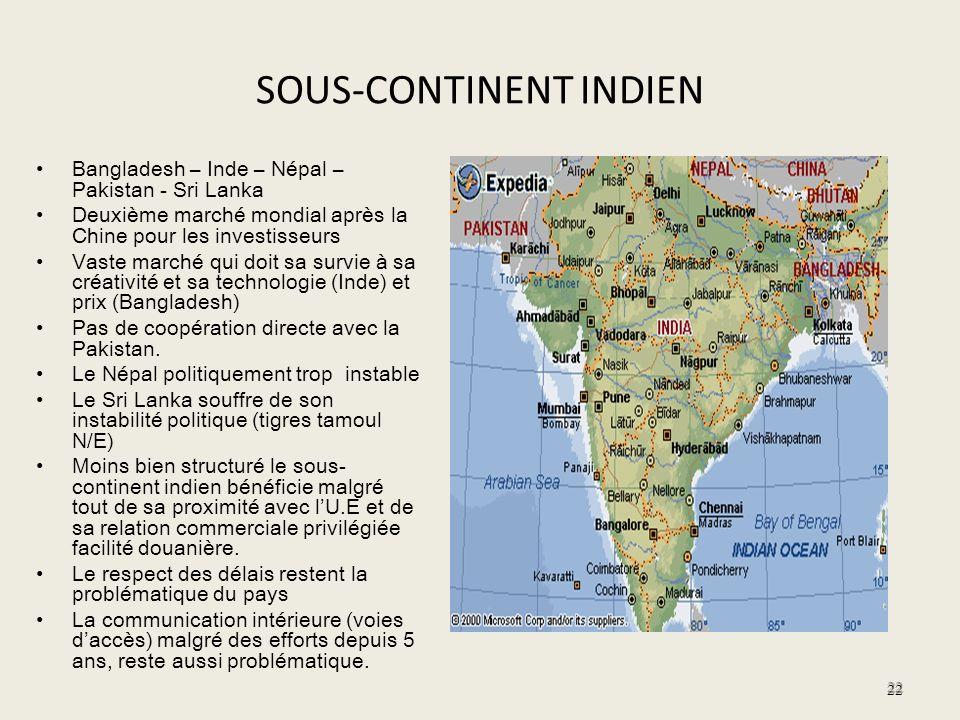 SOUS-CONTINENT INDIEN Bangladesh – Inde – Népal – Pakistan - Sri Lanka Deuxième marché mondial après la Chine pour les investisseurs Vaste marché qui