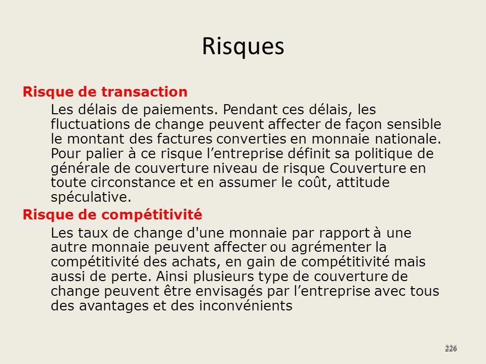 Risques Risque de transaction Les délais de paiements. Pendant ces délais, les fluctuations de change peuvent affecter de façon sensible le montant de