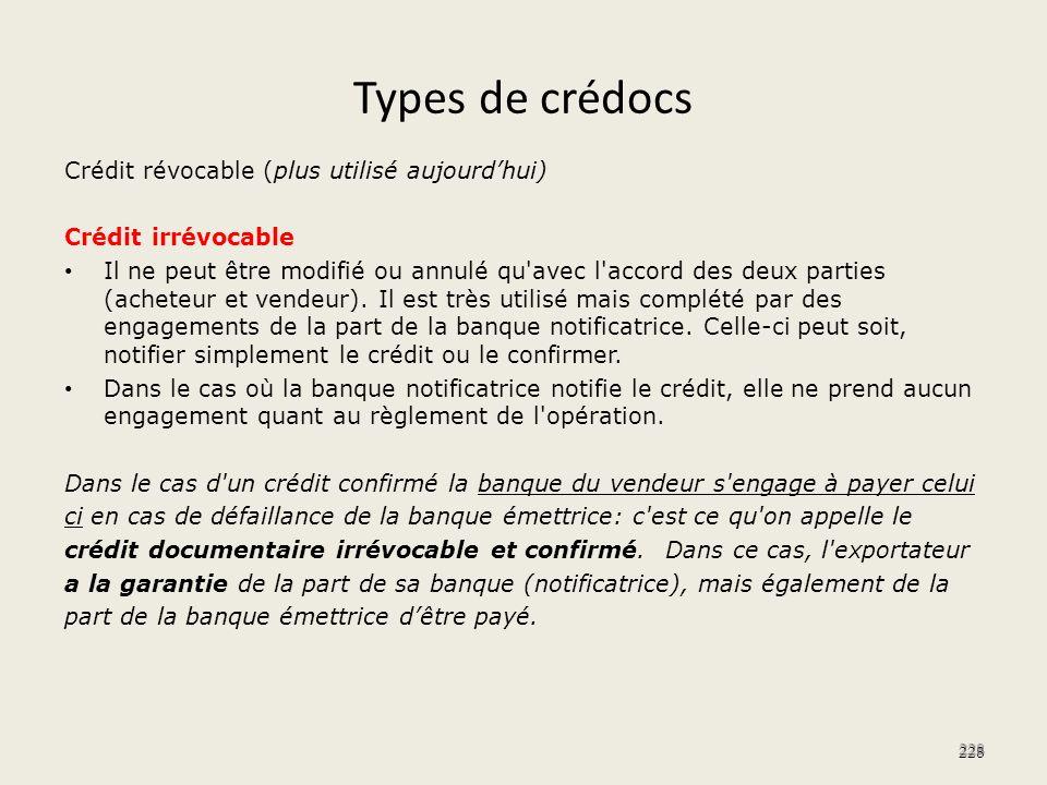 Types de crédocs Crédit révocable (plus utilisé aujourdhui) Crédit irrévocable Il ne peut être modifié ou annulé qu'avec l'accord des deux parties (ac