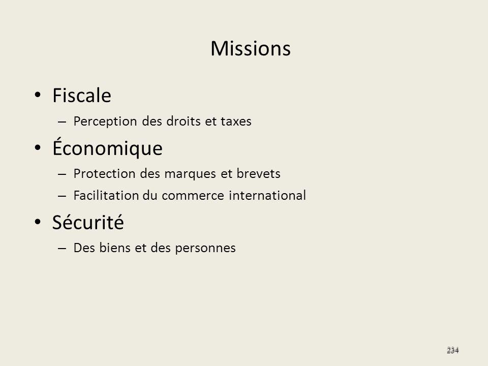 Missions Fiscale – Perception des droits et taxes Économique – Protection des marques et brevets – Facilitation du commerce international Sécurité – D