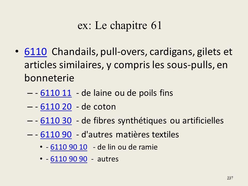 ex: Le chapitre 61 6110 Chandails, pull-overs, cardigans, gilets et articles similaires, y compris les sous-pulls, en bonneterie 6110 – - 6110 11 - de