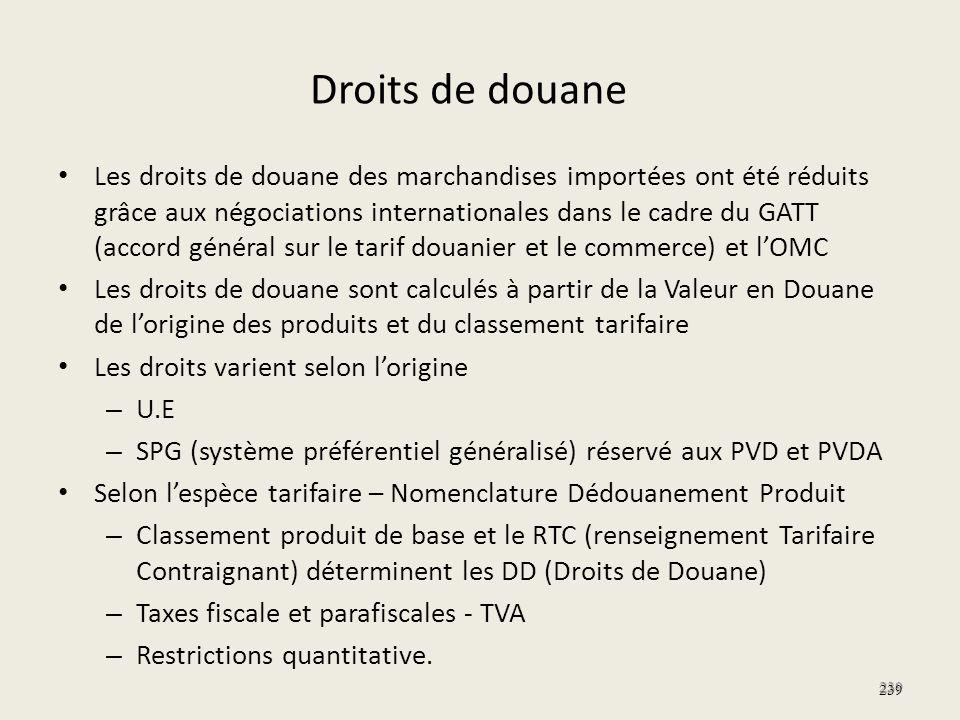 Droits de douane Les droits de douane des marchandises importées ont été réduits grâce aux négociations internationales dans le cadre du GATT (accord