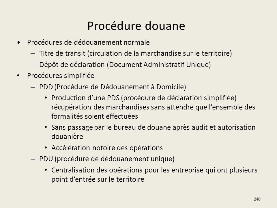 Procédure douane Procédures de dédouanement normale – Titre de transit (circulation de la marchandise sur le territoire) – Dépôt de déclaration (Docum