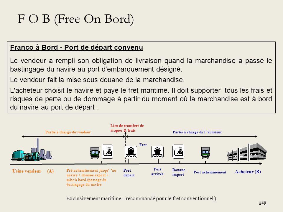 249 Franco à Bord - Port de départ convenu Le vendeur a rempli son obligation de livraison quand la marchandise a passé le bastingage du navire au por