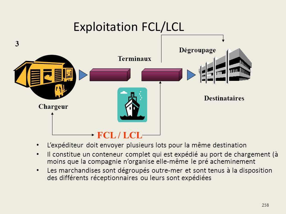258 Lexpéditeur doit envoyer plusieurs lots pour la même destination Il constitue un conteneur complet qui est expédié au port de chargement (à moins