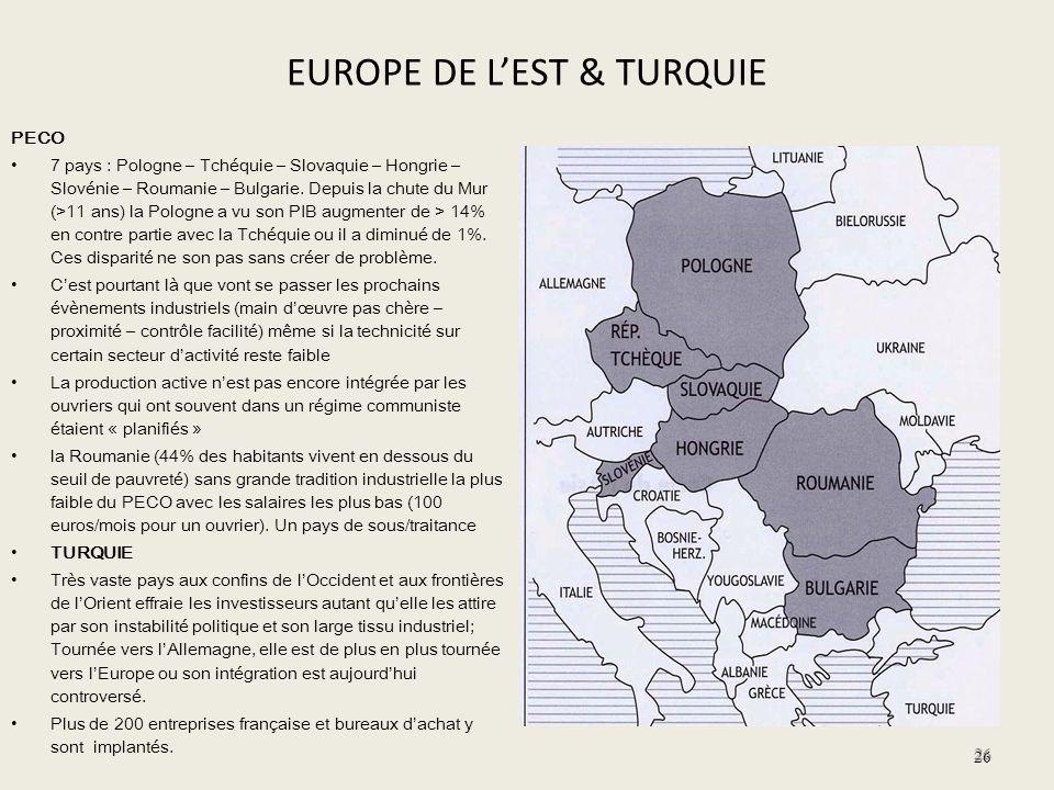 EUROPE DE LEST & TURQUIE PECO 7 pays : Pologne – Tchéquie – Slovaquie – Hongrie – Slovénie – Roumanie – Bulgarie. Depuis la chute du Mur (>11 ans) la