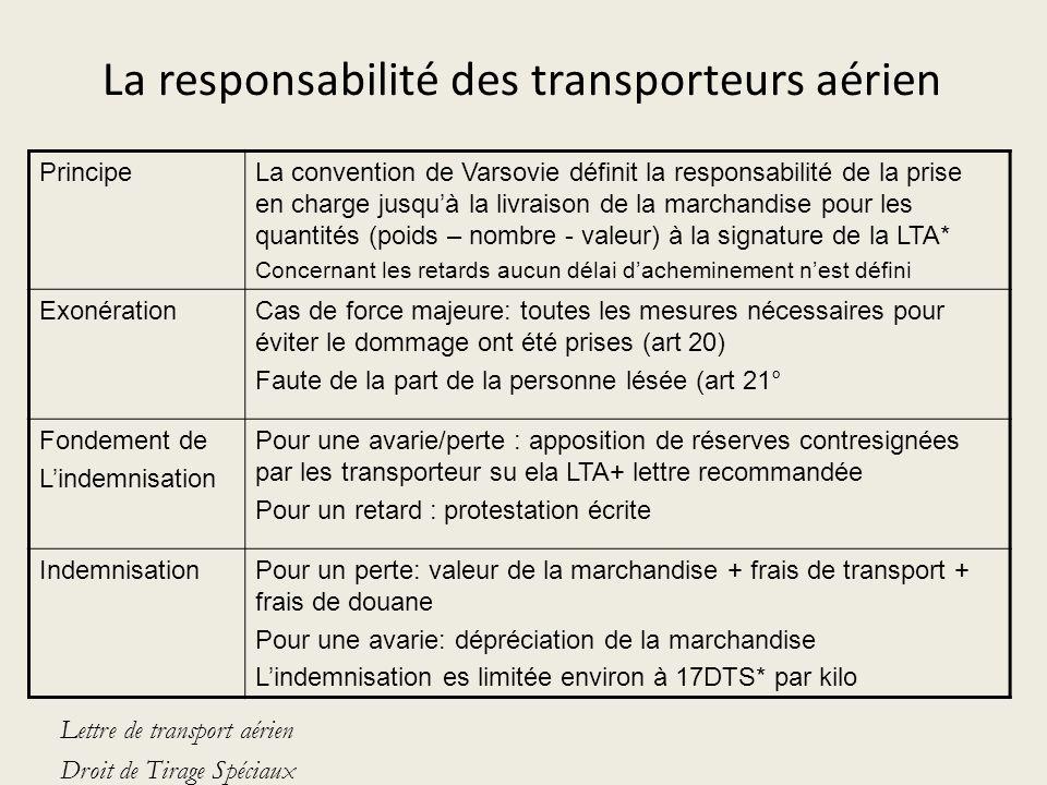 La responsabilité des transporteurs aérien PrincipeLa convention de Varsovie définit la responsabilité de la prise en charge jusquà la livraison de la