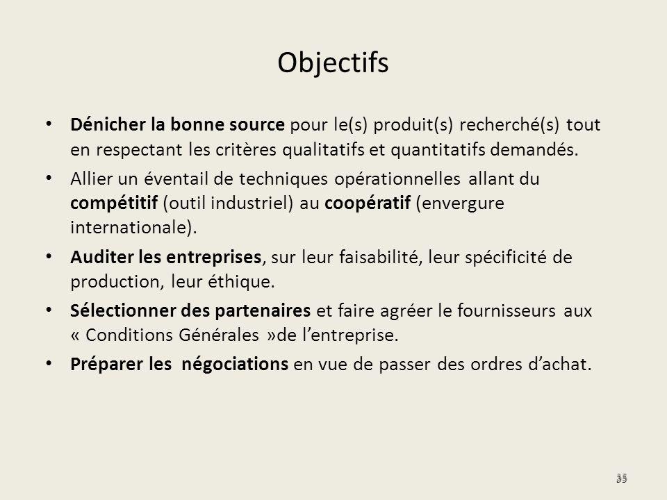 Objectifs Dénicher la bonne source pour le(s) produit(s) recherché(s) tout en respectant les critères qualitatifs et quantitatifs demandés. Allier un