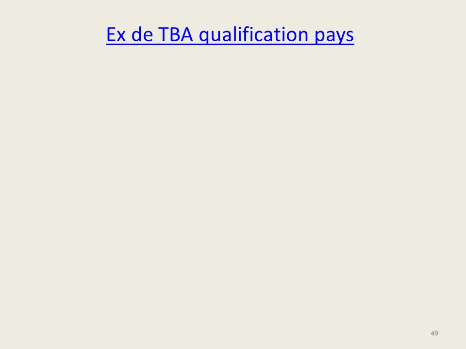 Ex de TBA qualification pays 49