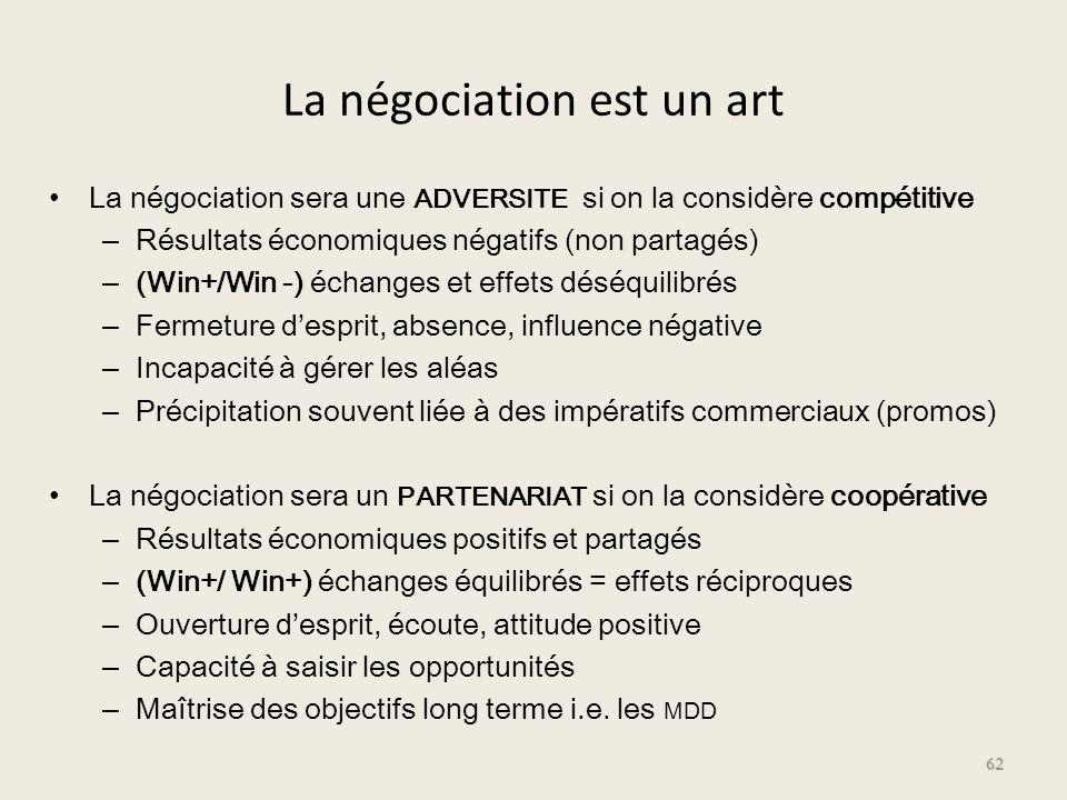 La négociation est un art La négociation sera une ADVERSITE si on la considère compétitive – Résultats économiques négatifs (non partagés) – (Win+/Win