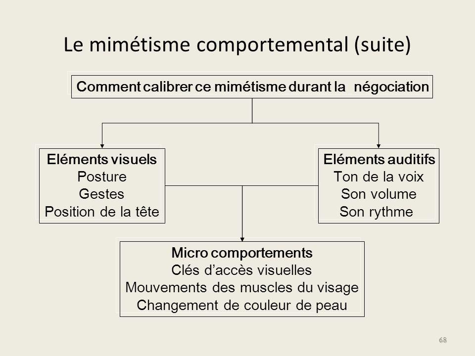Le mimétisme comportemental (suite) 68 Comment calibrer ce mimétisme durant la négociation Eléments visuels Posture Gestes Position de la tête Micro c
