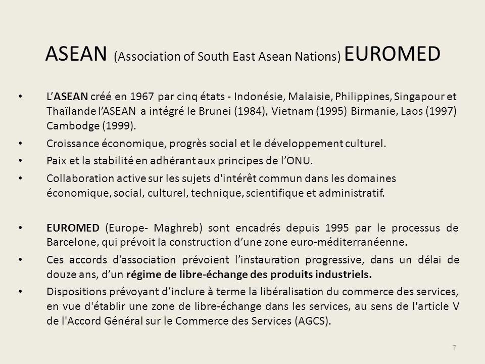 Focus des fournisseurs sur les trois grandes zones de négociations pour lacheteur international .