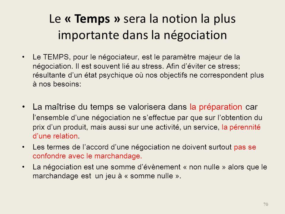 Le « Temps » sera la notion la plus importante dans la négociation Le TEMPS, pour le négociateur, est le paramètre majeur de la négociation. Il est so