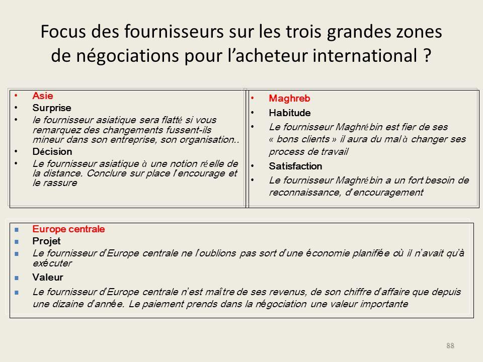 Focus des fournisseurs sur les trois grandes zones de négociations pour lacheteur international ? Asie Surprise le fournisseur asiatique sera flatt é