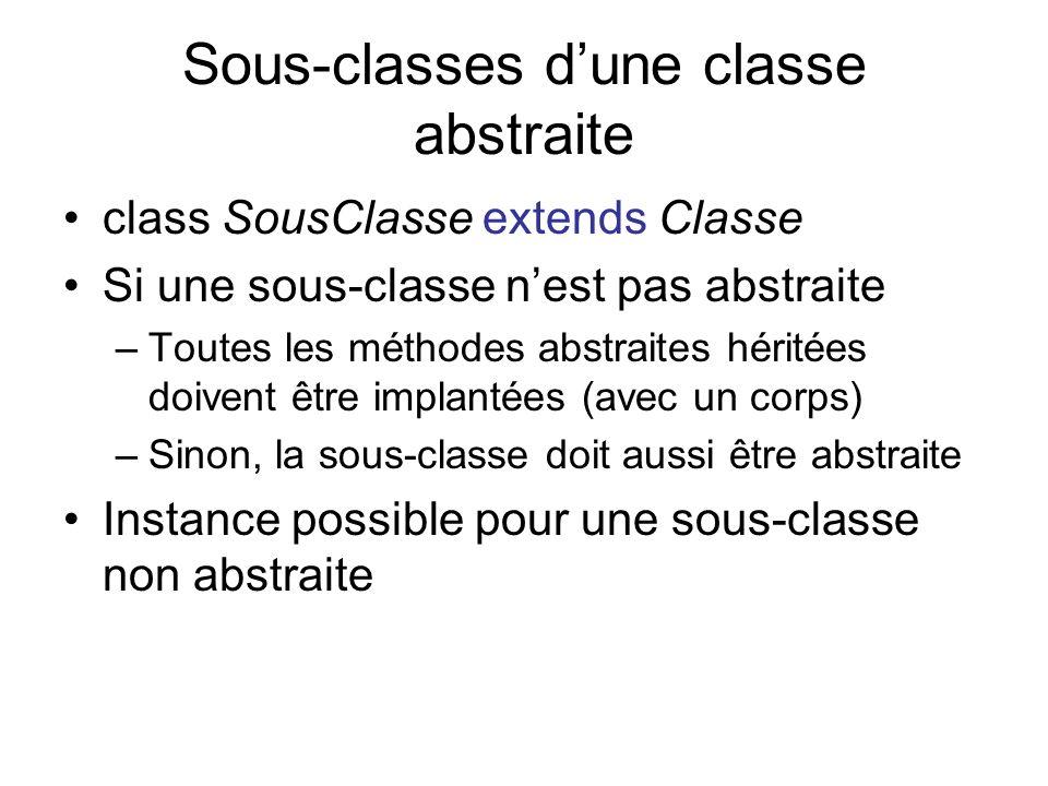 Sous-classes dune classe abstraite class SousClasse extends Classe Si une sous-classe nest pas abstraite –Toutes les méthodes abstraites héritées doivent être implantées (avec un corps) –Sinon, la sous-classe doit aussi être abstraite Instance possible pour une sous-classe non abstraite