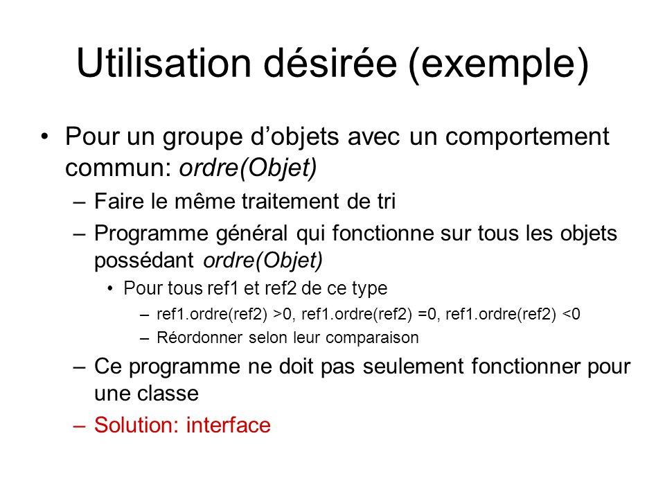 Utilisation désirée (exemple) Pour un groupe dobjets avec un comportement commun: ordre(Objet) –Faire le même traitement de tri –Programme général qui fonctionne sur tous les objets possédant ordre(Objet) Pour tous ref1 et ref2 de ce type –ref1.ordre(ref2) >0, ref1.ordre(ref2) =0, ref1.ordre(ref2) <0 –Réordonner selon leur comparaison –Ce programme ne doit pas seulement fonctionner pour une classe –Solution: interface