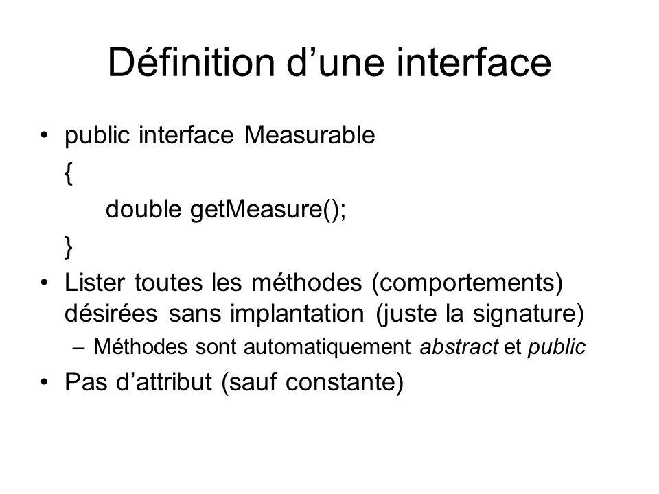Définition dune interface public interface Measurable { double getMeasure(); } Lister toutes les méthodes (comportements) désirées sans implantation (juste la signature) –Méthodes sont automatiquement abstract et public Pas dattribut (sauf constante)