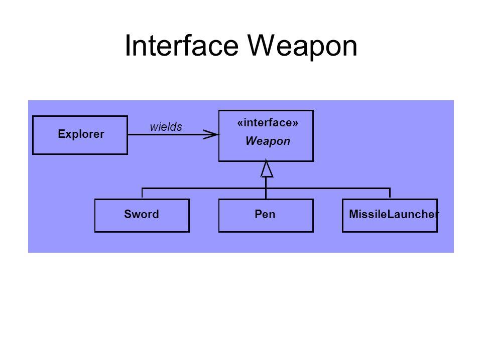 Interface Weapon Weapon Pen «interface» MissileLauncherSword Explorer wields