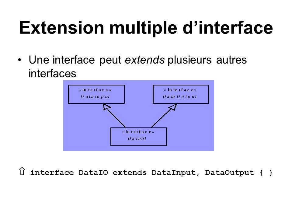 Extension multiple dinterface Une interface peut extends plusieurs autres interfaces interface DataIO extends DataInput, DataOutput { }
