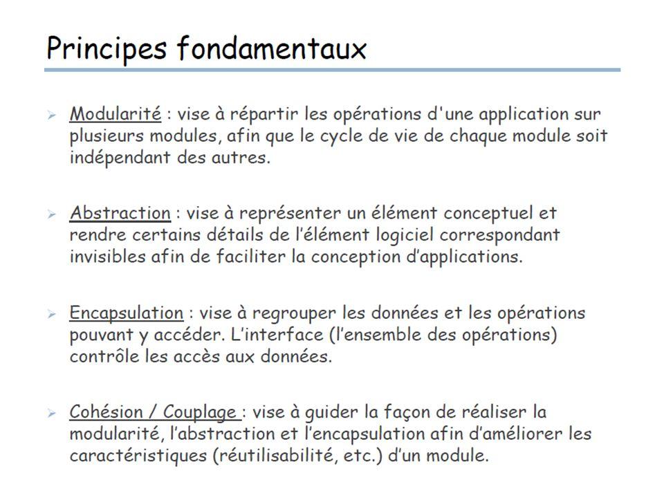 Identificateur this this –Cest une référence gérée par Java et nest utilisable quà lintérieur dune classe.