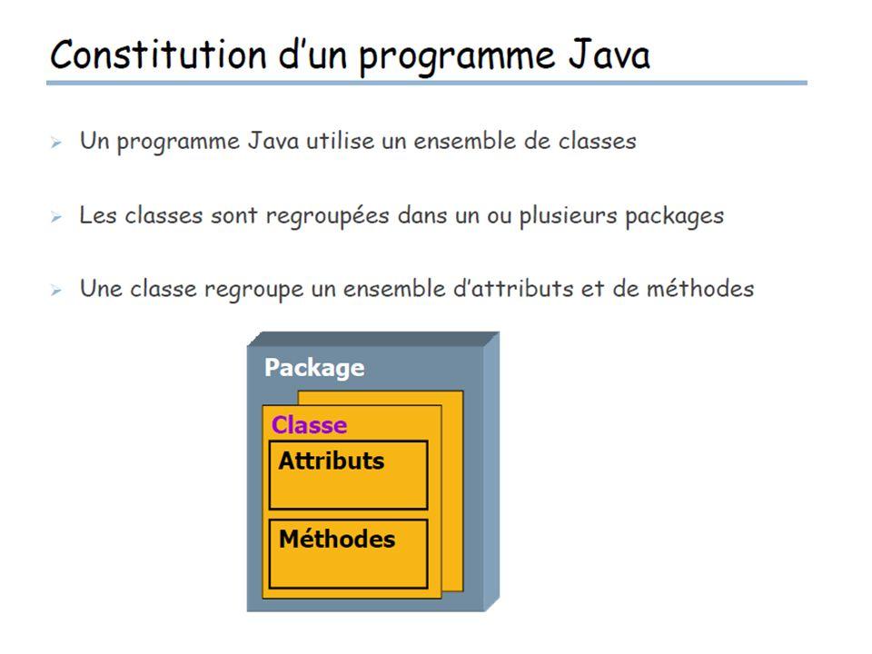 Identificateur this Soit : public class UneClasse int x; public void methode1(){ this.x = 5;...