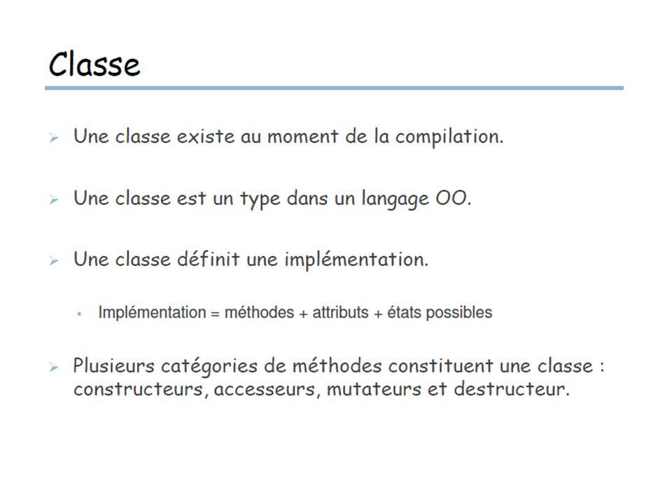 Définition de classe Accesseurs Méthodes qui permettent dobtenir le contenu des attributs privés dune classe.