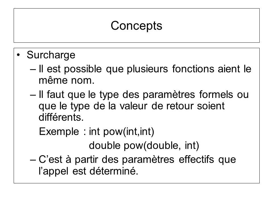 Concepts Surcharge –Il est possible que plusieurs fonctions aient le même nom. –Il faut que le type des paramètres formels ou que le type de la valeur