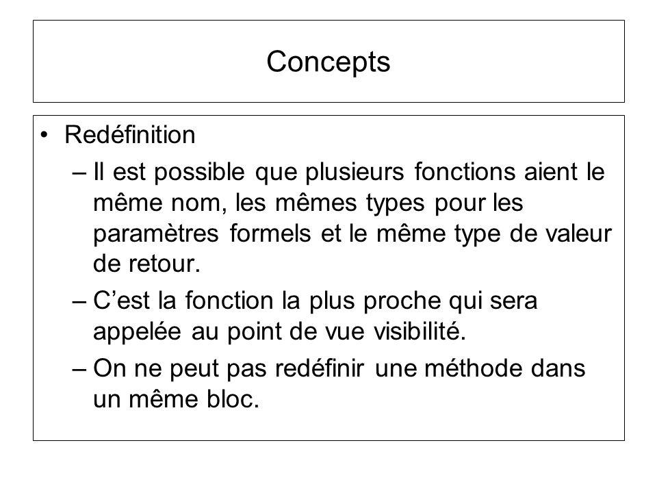 Concepts Redéfinition –Il est possible que plusieurs fonctions aient le même nom, les mêmes types pour les paramètres formels et le même type de valeu
