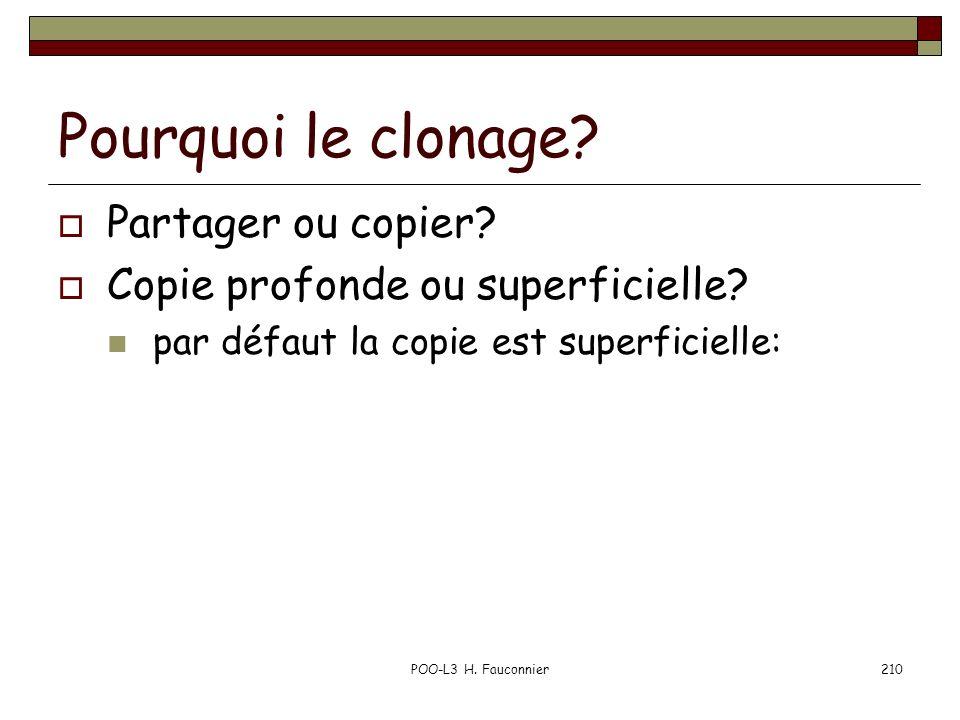 POO-L3 H. Fauconnier210 Pourquoi le clonage? Partager ou copier? Copie profonde ou superficielle? par défaut la copie est superficielle:
