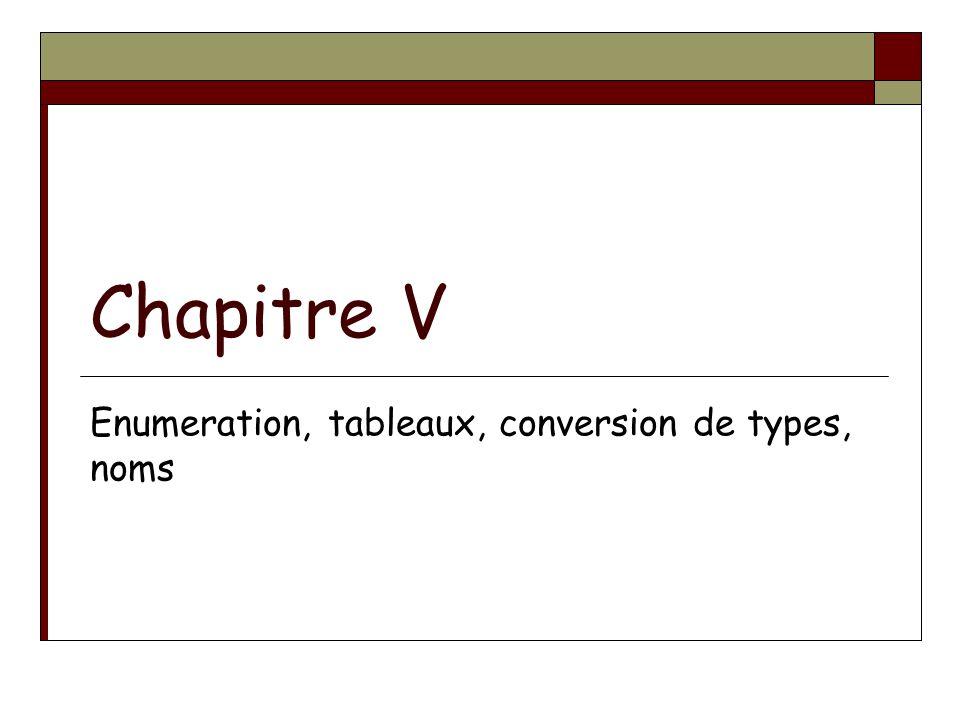 Chapitre V Enumeration, tableaux, conversion de types, noms