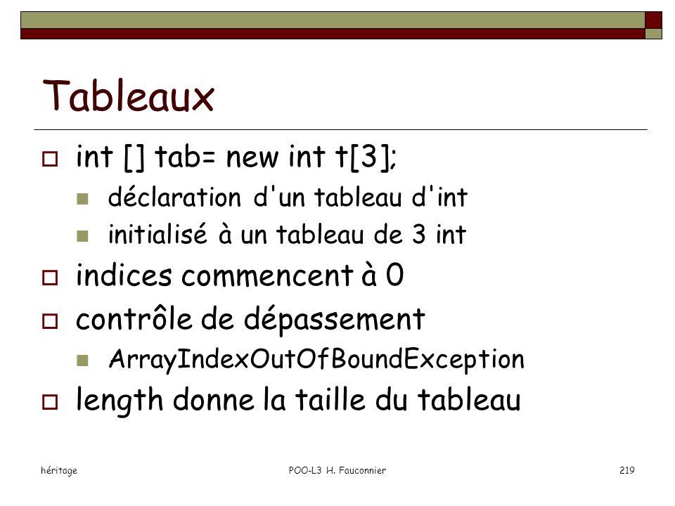 héritagePOO-L3 H. Fauconnier219 Tableaux int [] tab= new int t[3]; déclaration d'un tableau d'int initialisé à un tableau de 3 int indices commencent