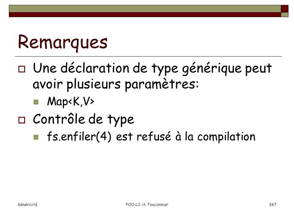 GénéricitéPOO-L3 H. Fauconnier267 Remarques Une déclaration de type générique peut avoir plusieurs paramètres: Map Contrôle de type fs.enfiler(4) est