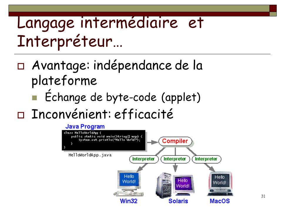 POO-L3 H. Fauconnier31 Langage intermédiaire et Interpréteur… Avantage: indépendance de la plateforme Échange de byte-code (applet) Inconvénient: effi