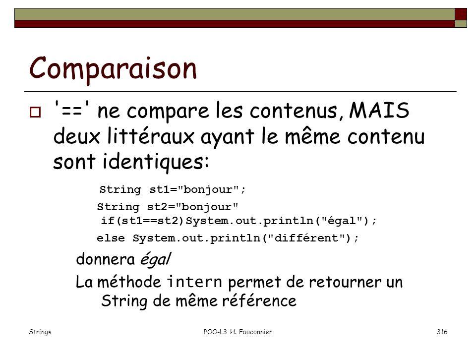 StringsPOO-L3 H. Fauconnier316 Comparaison '==' ne compare les contenus, MAIS deux littéraux ayant le même contenu sont identiques: String st1=