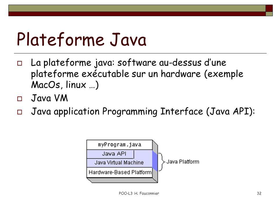 POO-L3 H. Fauconnier32 Plateforme Java La plateforme java: software au-dessus dune plateforme exécutable sur un hardware (exemple MacOs, linux …) Java