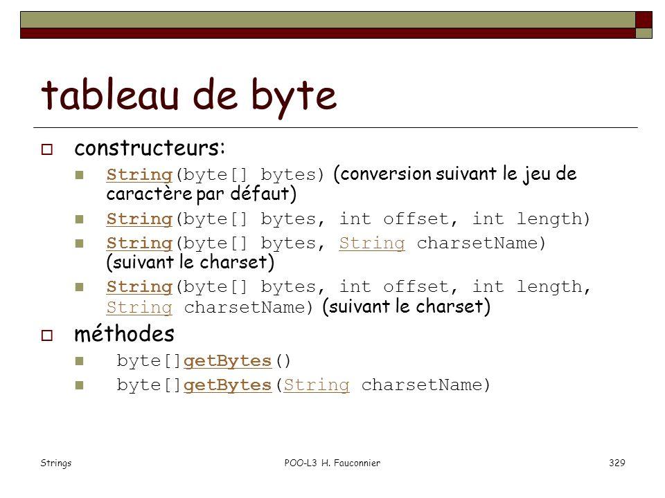 StringsPOO-L3 H. Fauconnier329 tableau de byte constructeurs: String(byte[] bytes) (conversion suivant le jeu de caractère par défaut) String String(b