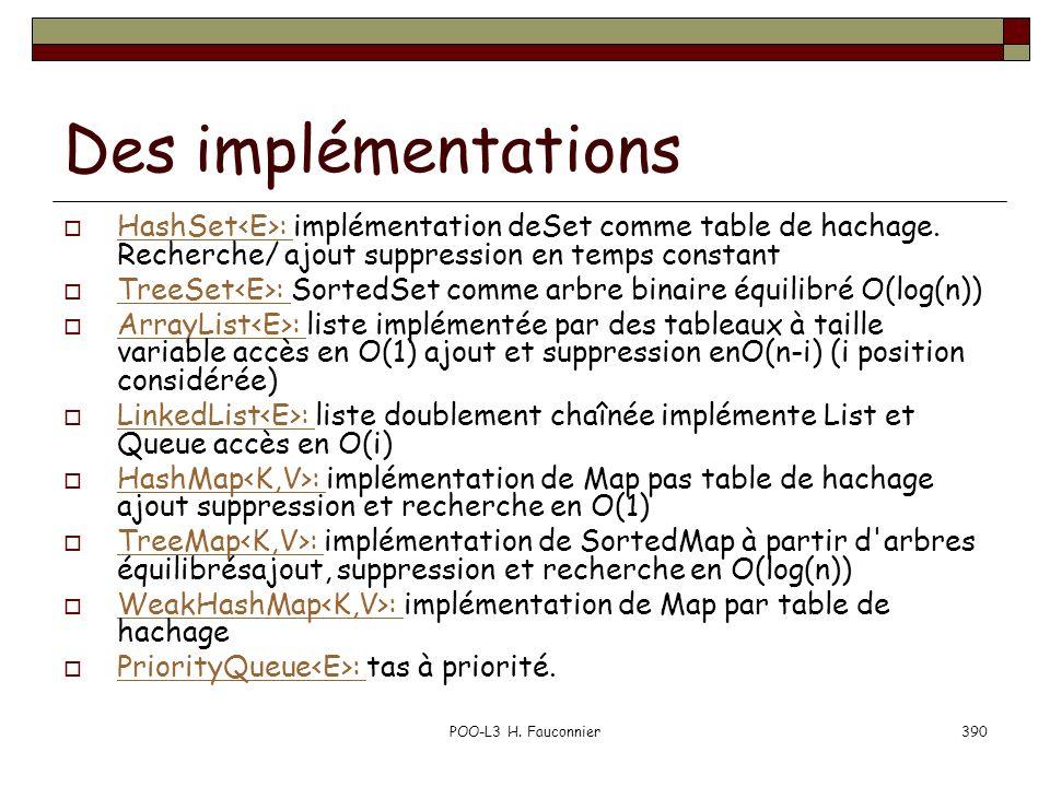 POO-L3 H. Fauconnier390 Des implémentations HashSet : implémentation deSet comme table de hachage. Recherche/ ajout suppression en temps constant Hash