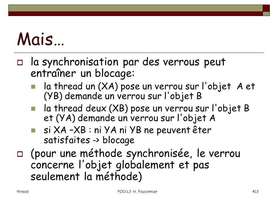 threadPOO-L3 H. Fauconnier413 Mais… la synchronisation par des verrous peut entraîner un blocage: la thread un (XA) pose un verrou sur l'objet A et (Y