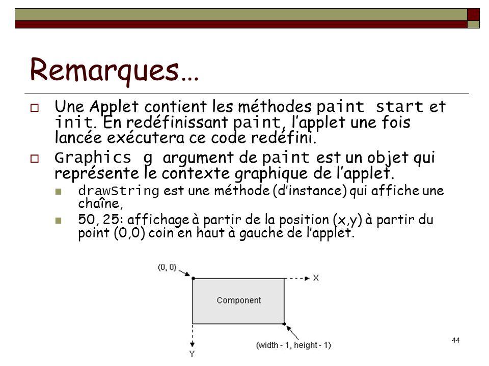 POO-L3 H. Fauconnier44 Remarques… Une Applet contient les méthodes paint start et init. En redéfinissant paint, lapplet une fois lancée exécutera ce c