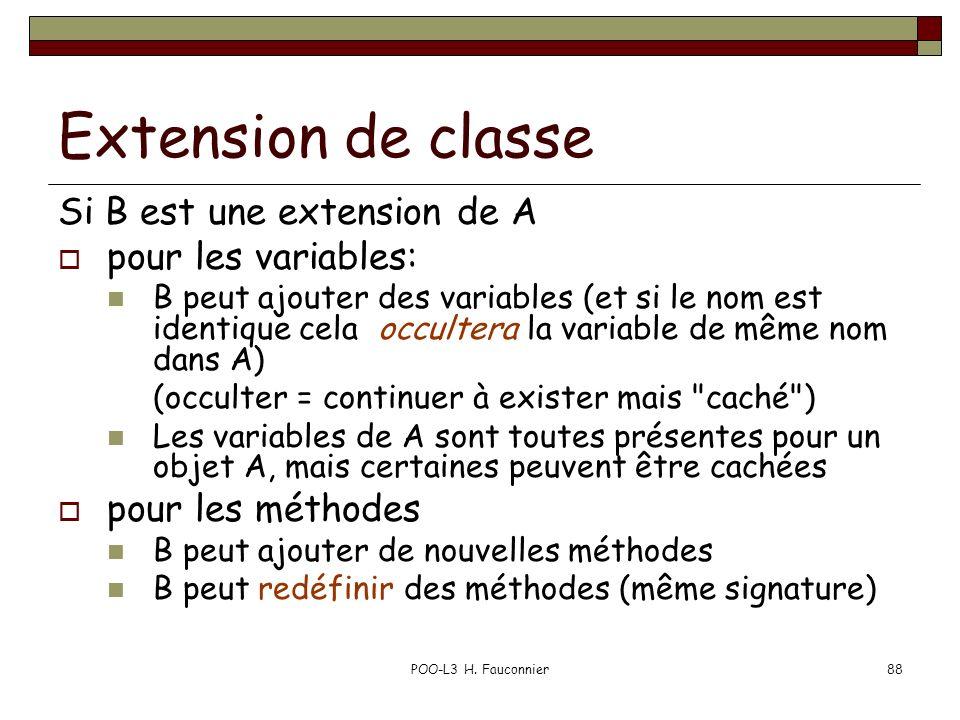 POO-L3 H. Fauconnier88 Extension de classe Si B est une extension de A pour les variables: B peut ajouter des variables (et si le nom est identique ce