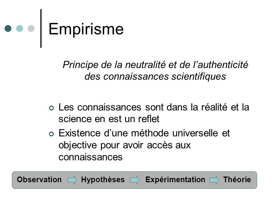 Empirisme Principe de la neutralité et de lauthenticité des connaissances scientifiques Les connaissances sont dans la réalité et la science en est un reflet Existence dune méthode universelle et objective pour avoir accès aux connaissances ObservationHypothèsesExpérimentationThéorie